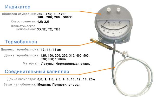 Инфографика ТКП-160Сг-М3