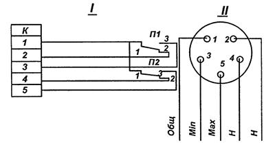 Электрическая схема ТКП-160Сг-М3